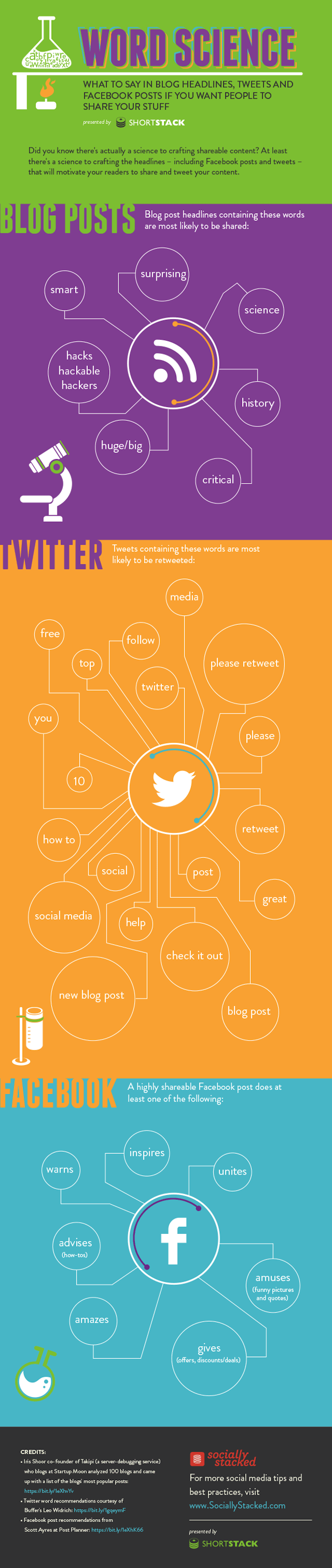 socially-stacked-infographic